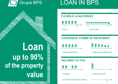 Infographic for BPS