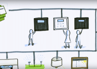 Animation for Nexwell